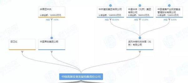 青旅物流母公司被申请破产,涉债超48.85亿