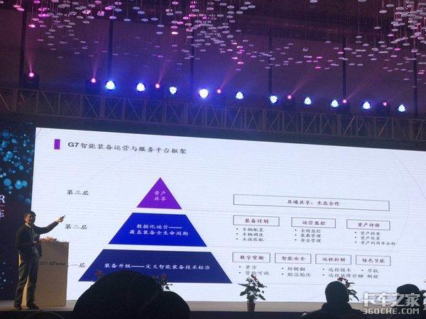 重新定义新物流欧曼2019款ESTG7智领版为物流企业赋能