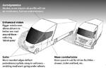 特斯拉等空气动力卡车 将改善道路安全