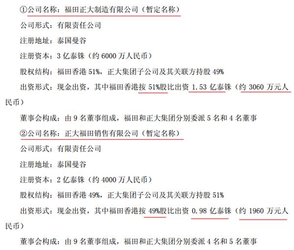 重磅消息!福田出资5000万在泰国建厂!