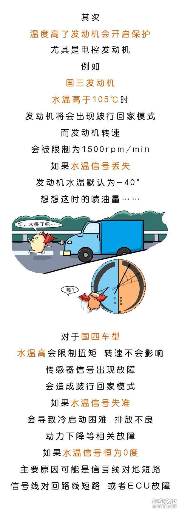 卡车水温相差50度,油耗竟能差这么多?
