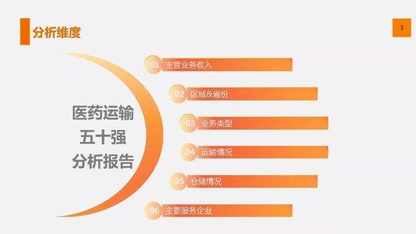 2018中国医药运输五十强:顺丰、京东等上榜