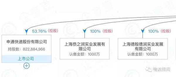 阿里入股申通接近尾声京东快递升级特快送服务