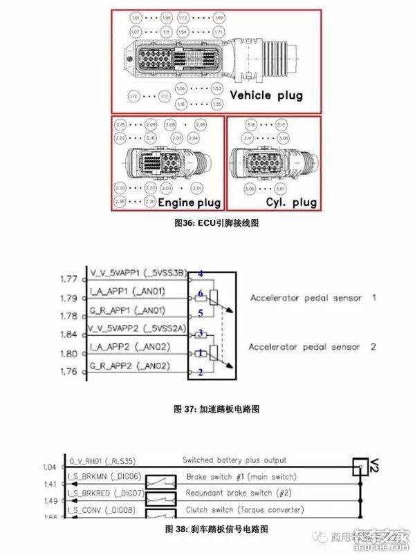 加速踏板信号电压过低/高故障,你会处理么?