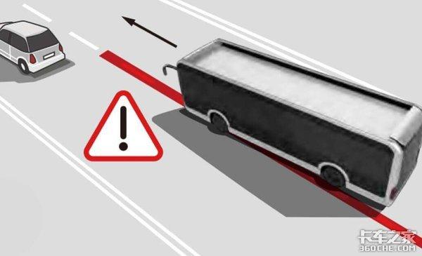 【上海车展】如果重卡没有这些高科技配置,安全性只是空谈