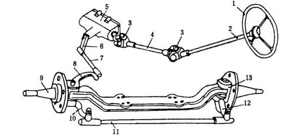 未来趋势!卡车电液转向机你了解吗?
