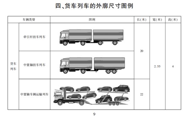 16.6米中置轴平板车现身要替代17.5米大板?国家不一定这么想!