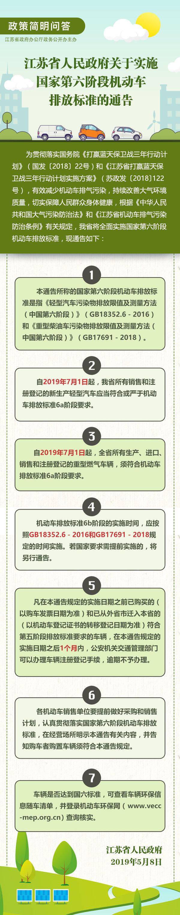 江苏:关于实施国家第六阶段机动车排放标准的通告