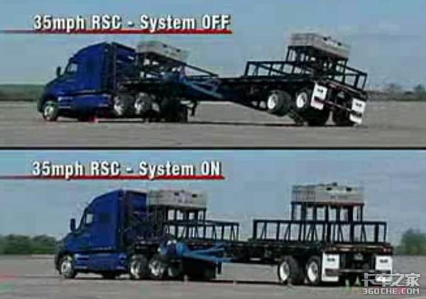 卡车上这么多主动安全配置,到底怎么选