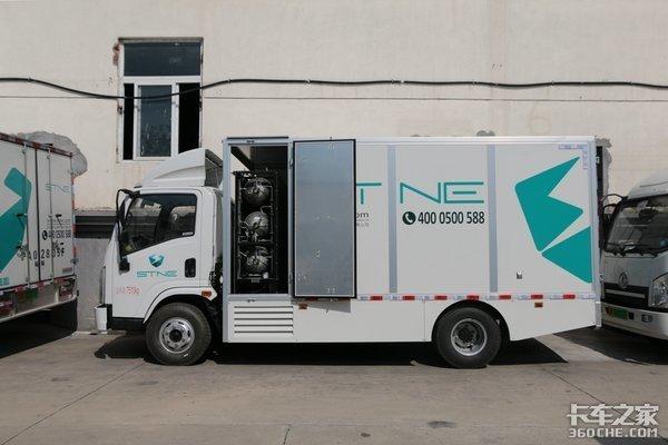 政策加持氢燃料电池产业高速发展有望