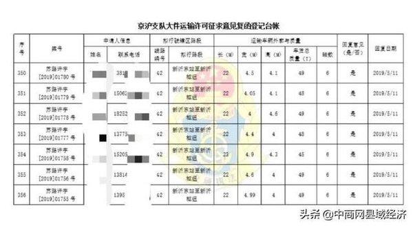 """京沪支队强化运输服务深入贯彻""""大件运输网上直接办"""""""