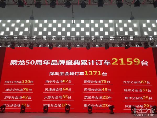 乘龙汽车携国六新品亮相第三届品牌盛典,现场订车2159台!