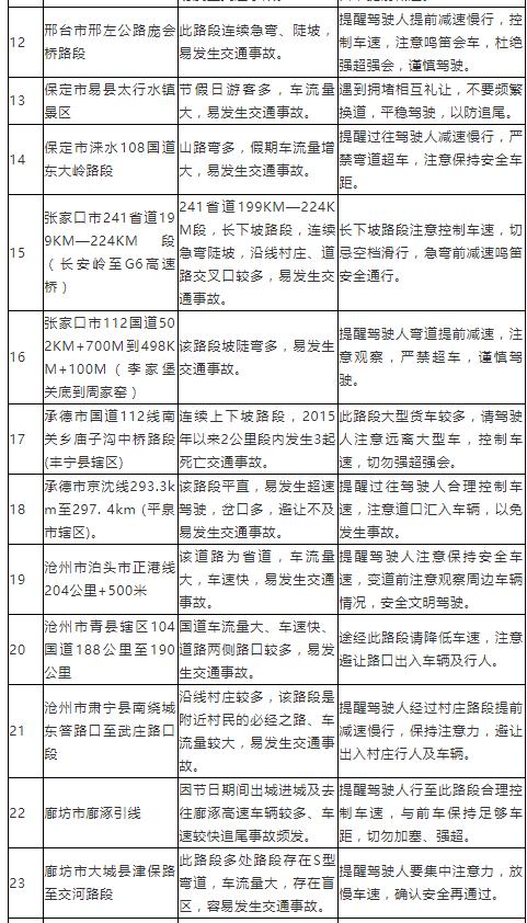 """端午""""偶遇""""高考河北省公安厅交管局发布交通安全预警提示"""