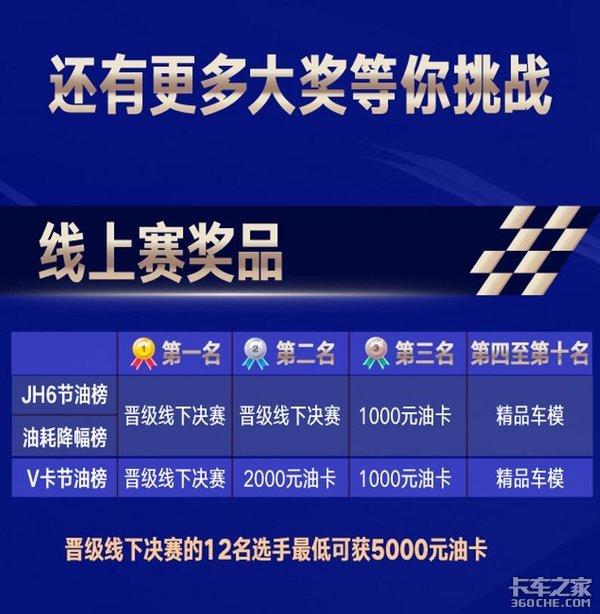 报名流程超简单,奖品升级超丰厚解放青汽节油大赛最详细报名指南