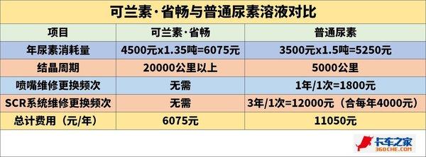618大促可兰素经销商韩连志讲生意经