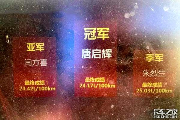 青岛解放第二届节油赛不忘初心,浅谈节油驾驶重要性!