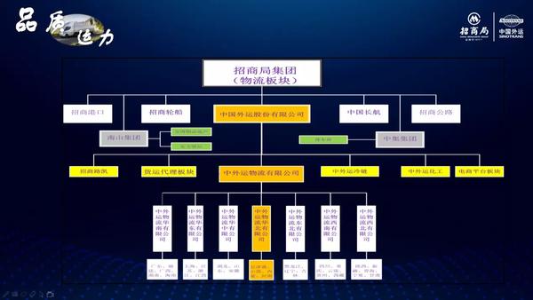 2019运力大会展播:智慧平台品质运力