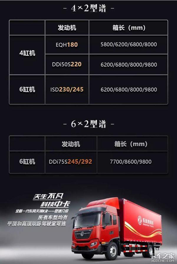 """""""大""""有不同!东风天锦KR高顶双卧版车型,即将上市"""