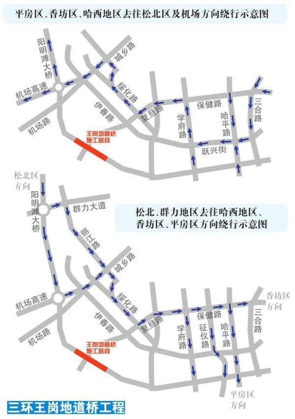 哈市两项道路改造建设工程开工在即二环三环咋走?