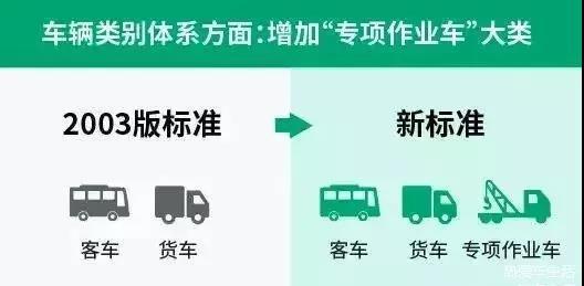 重磅新闻!收费公路收费新标准发布这类蓝牌车过路费要降了!