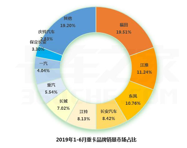"""受""""大��小�恕�啦椋�6月�p卡下降超20%"""