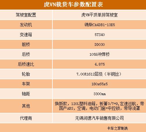 感�@�之旅:一路陪行的虎VN表�F如何?