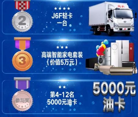 天V悍V也能报名参加,还有顶配JH6大奖一汽解放青汽节油赛再次出征