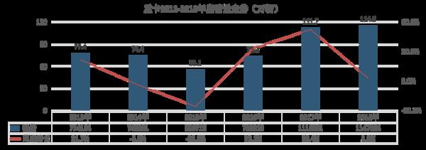 以用户需求为导向,这些年国产重卡做了哪些改变?