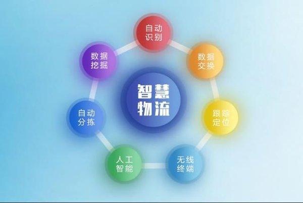 物流周报:浙江省无车承运试点企业公示