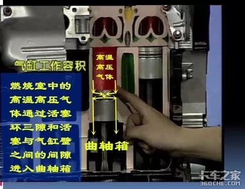 """发动机磨损状态怎么查?为何首先要看""""下排气"""""""