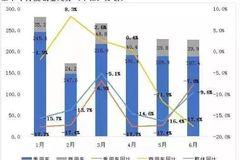 中汽协:下调2019年新能源车的销量预测
