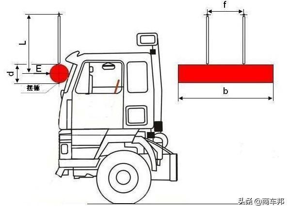 商用车驾驶室碰撞标准修改安全性将接近进口卡车