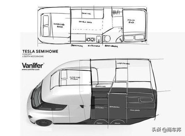 这才是真正的移动之家特斯拉Semi-house概念卡车