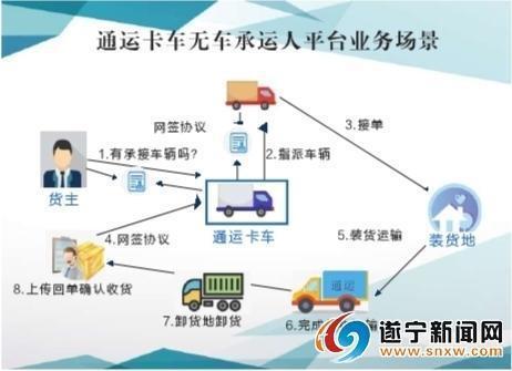 """通运科技获省级无车承运人试点打造""""互联网+物流""""货运生态圈"""