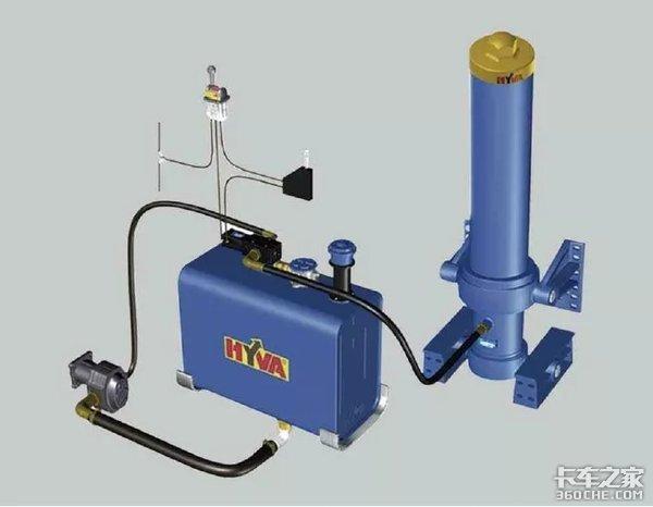 自卸车上的关键,液压举升系统怎么工作