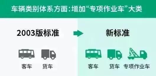 要降了!公路通行费新标准将9月1日实行