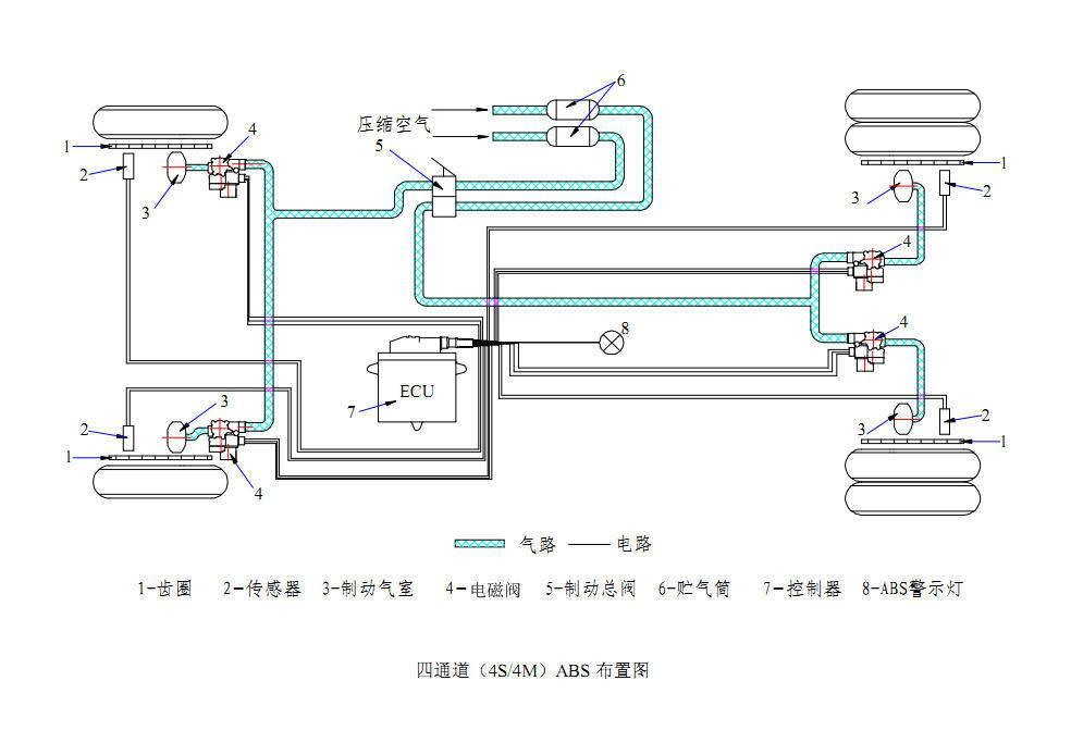 电路 电路图 电子 工程图 平面图 原理图 984_671