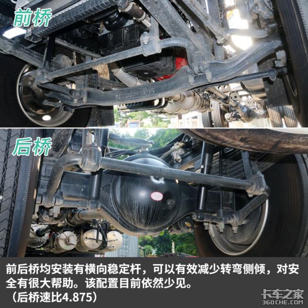 4缸�C220�R力��六�W�R可8米����D解