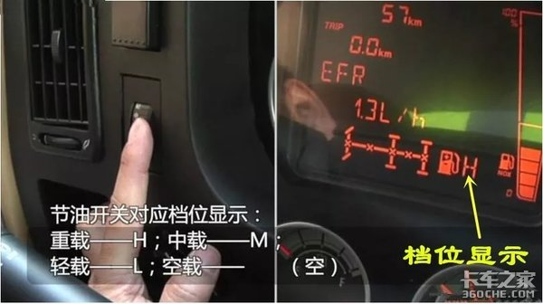 卡车上的节油开关是做什么用的?真能省油吗?