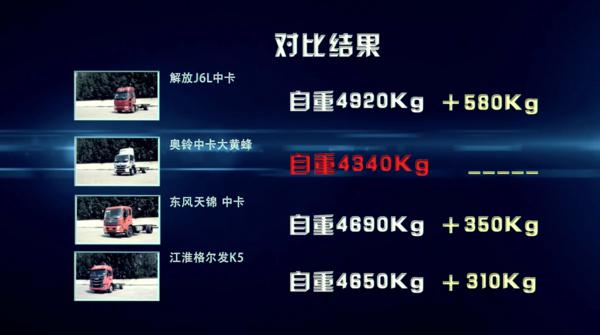 重磅!全新一代�W�大�S蜂6800�p快�{到