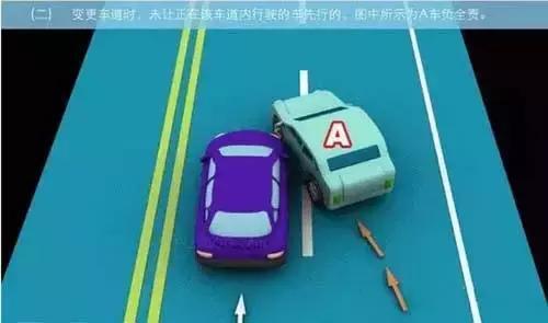 交通事故责任认定详尽图解!拿走不谢!