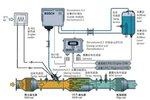 尾气排放标准趋严 来看博世后处理系统