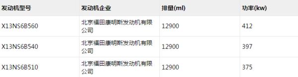 福田康明斯国六动力平台?X13发动机介绍