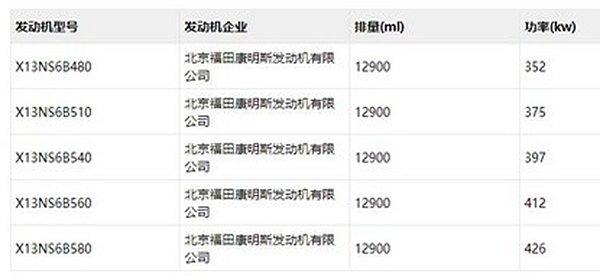 福田康明斯��六�恿ζ脚_X13�l��C介�B