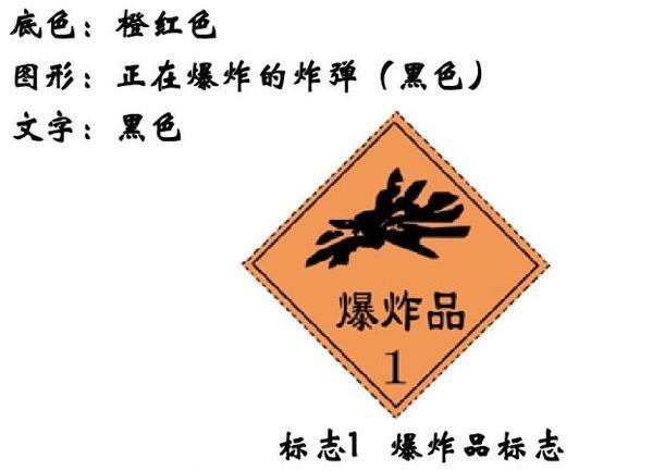 公安部提醒:这些标志不装,最高罚5万