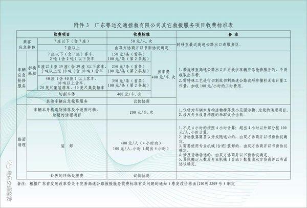 最新版!广东省高速公路救援服务收费标准