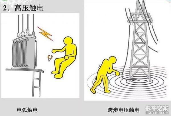 汽车撞断电线杆,处理不规范,亲人两行泪,教你如何安全应对