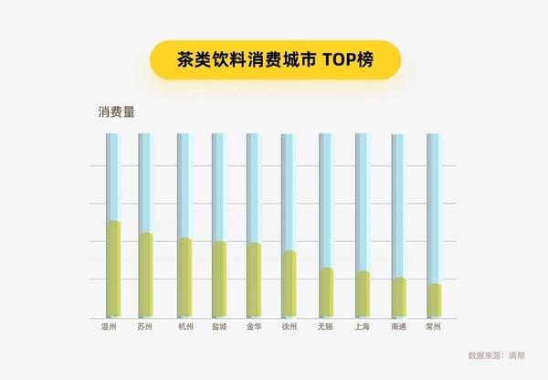 满帮货运大年夜数据:肥宅快死水促KPI增长