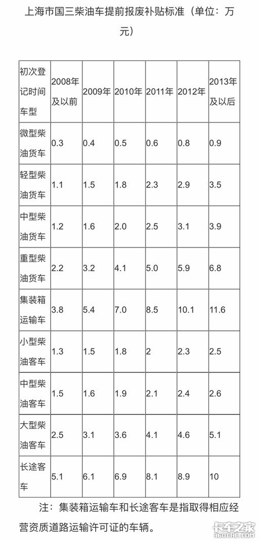 最高�a11.6�f!��三�淘汰�a�N政策�R�