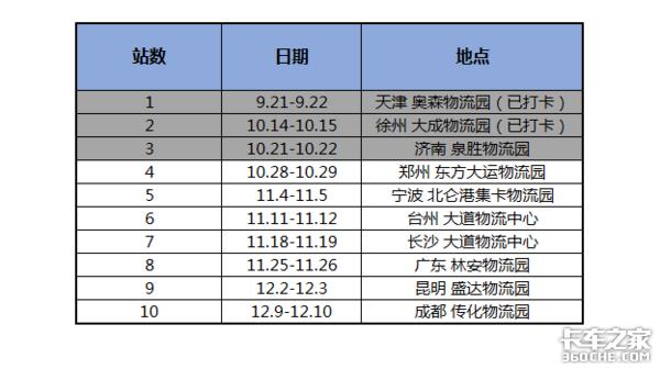 10月28-29日我们在郑州等你来看展会现场还有价值千元好礼送